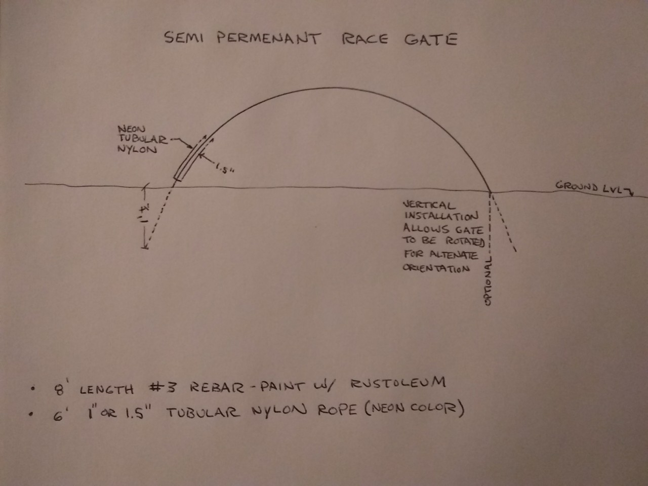Semi Permanent Race Gate